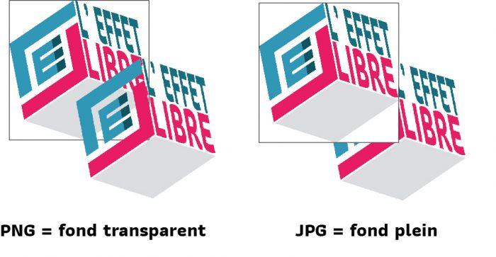 différents formats pour un médias